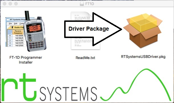 RT Systems Installation Package