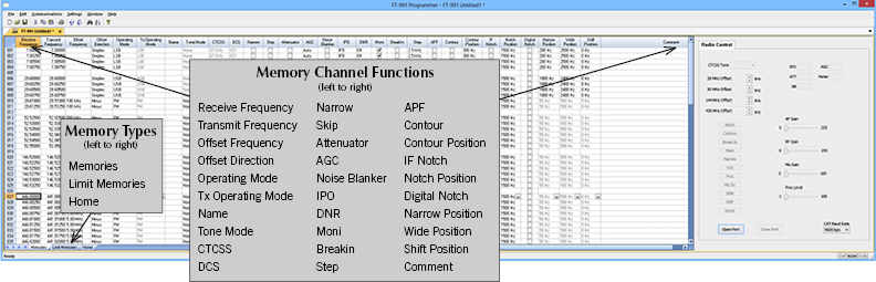 Rt Systems Ft 991 Radio Programming Software